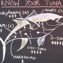know your sushi
